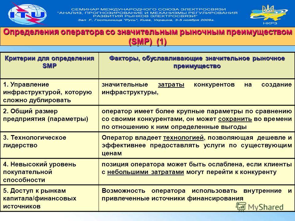 14 Критерии для определения SMP Факторы, обуславливающие значительное рыночное преимущество 1. Управление инфраструктурой, которую сложно дублировать значительные затраты конкурентов на создание инфраструктуры, 2. Общий размер предприятия (параметры)