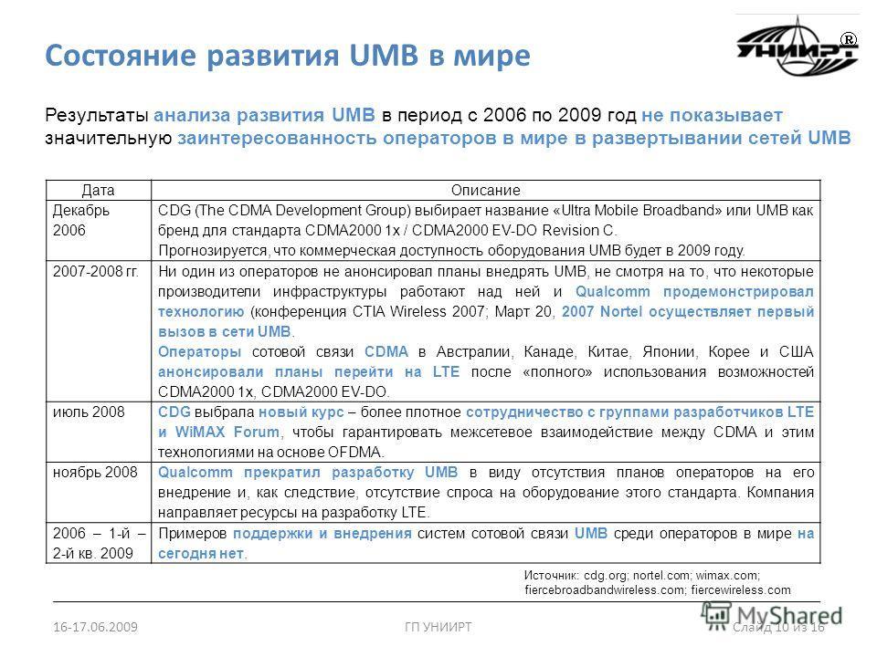 Состояние развития UMB в мире 16-17.06.2009ГП УНИИРТ Слайд 10 из 16 ДатаОписание Декабрь 2006 CDG (The CDMA Development Group) выбирает название «Ultra Mobile Broadband» или UMB как бренд для стандарта CDMA2000 1x / CDMA2000 EV-DO Revision C. Прогноз