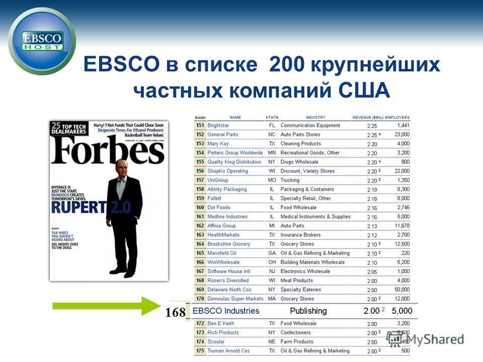 168 EBSCO в списке 200 крупнейших частных компаний США