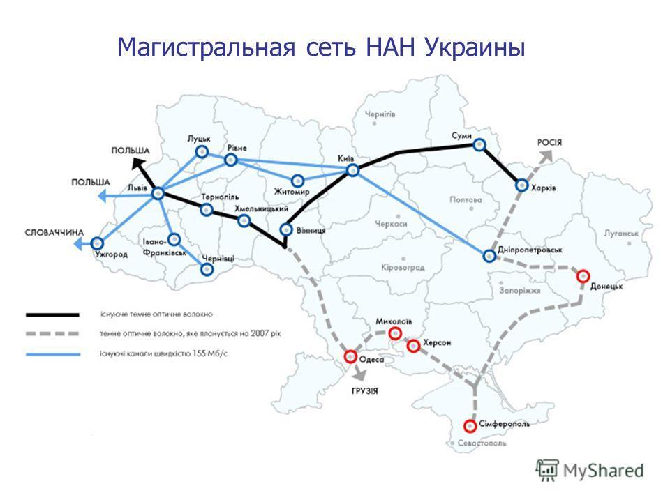 Магистральная сеть НАН Украины