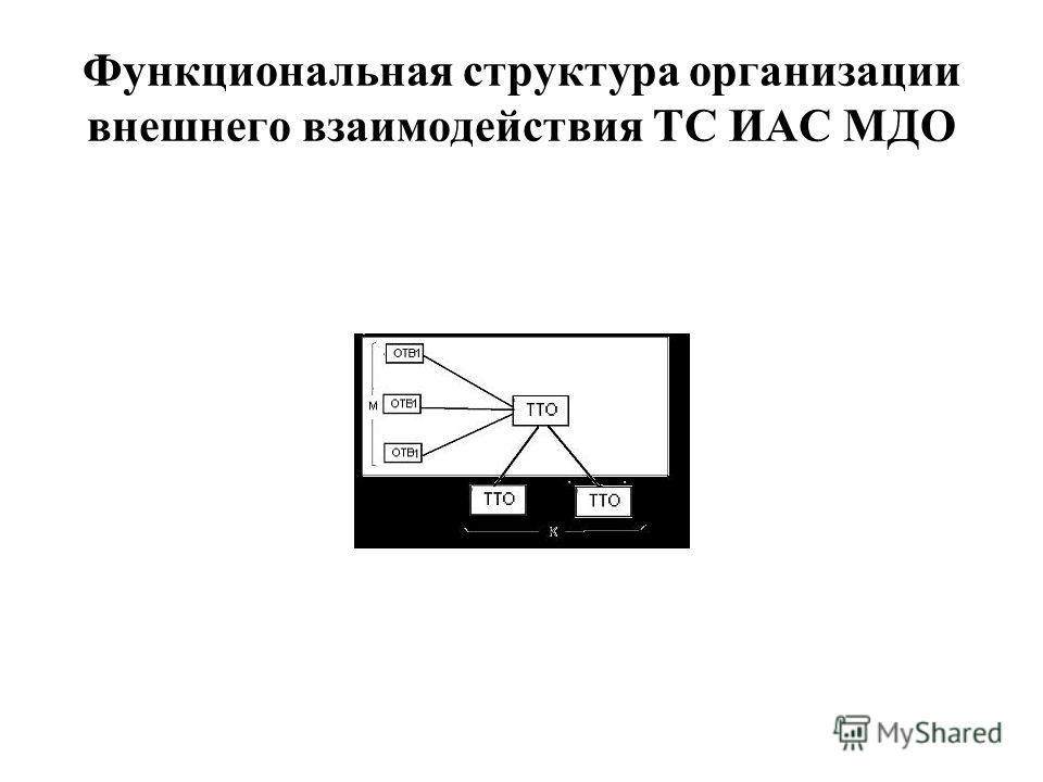 Функциональная структура организации внешнего взаимодействия ТС ИАС МДО