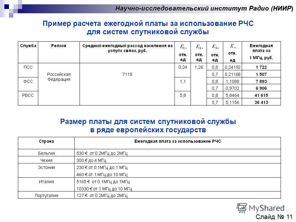 Научно-исследовательский институт Радио (НИИР) Слайд 11 Пример расчета ежегодной платы за использование РЧС для систем спутниковой службы Размер платы для систем спутниковой службы в ряде европейских государств