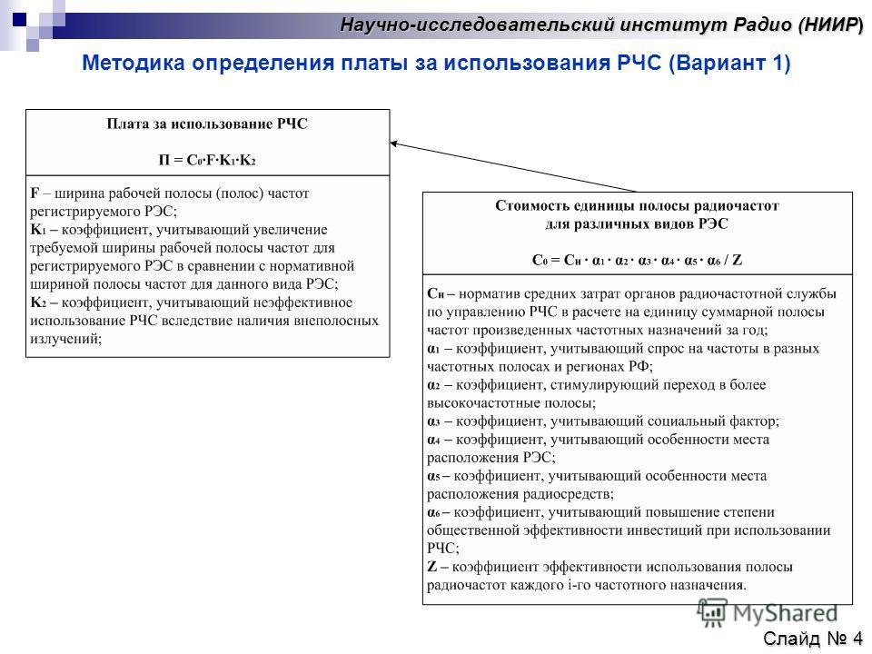 Научно-исследовательский институт Радио (НИИР) Слайд 4 Методика определения платы за использования РЧС (Вариант 1)