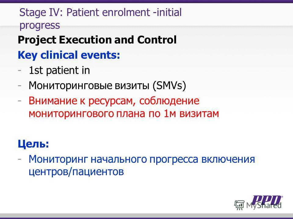 Stage IV: Patient enrolment -initial progress Project Execution and Control Key clinical events: -1st patient in -Мониторинговые визиты (SMVs) -Внимание к ресурсам, соблюдение мониторингового плана по 1м визитам Цель: -Мониторинг начального прогресса
