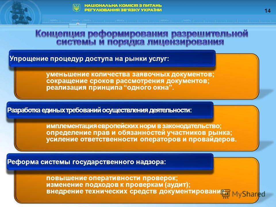 Авторизаційний режим для послуг електронних комунікацій Авторизаційний тип Індивідуальна ліцензія Загальна (клас) ліцензія Мережі / послуги Суспільні мережі та послуги фіксованого та мобільного зв'язку (ліцензії видано 3-м традиційним операторам) Сус