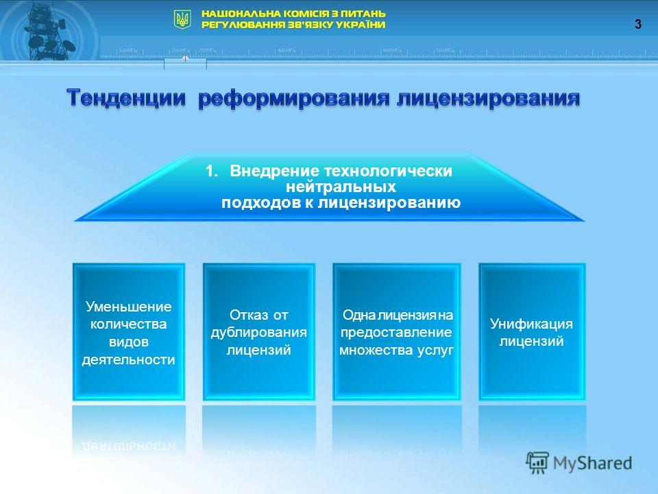 3 1.Внедрение технологически нейтральных подходов к лицензированию