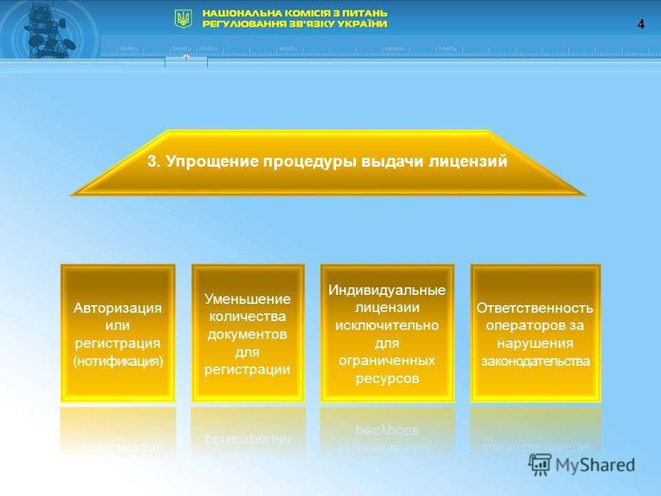 4 3. Упрощение процедуры выдачи лицензий