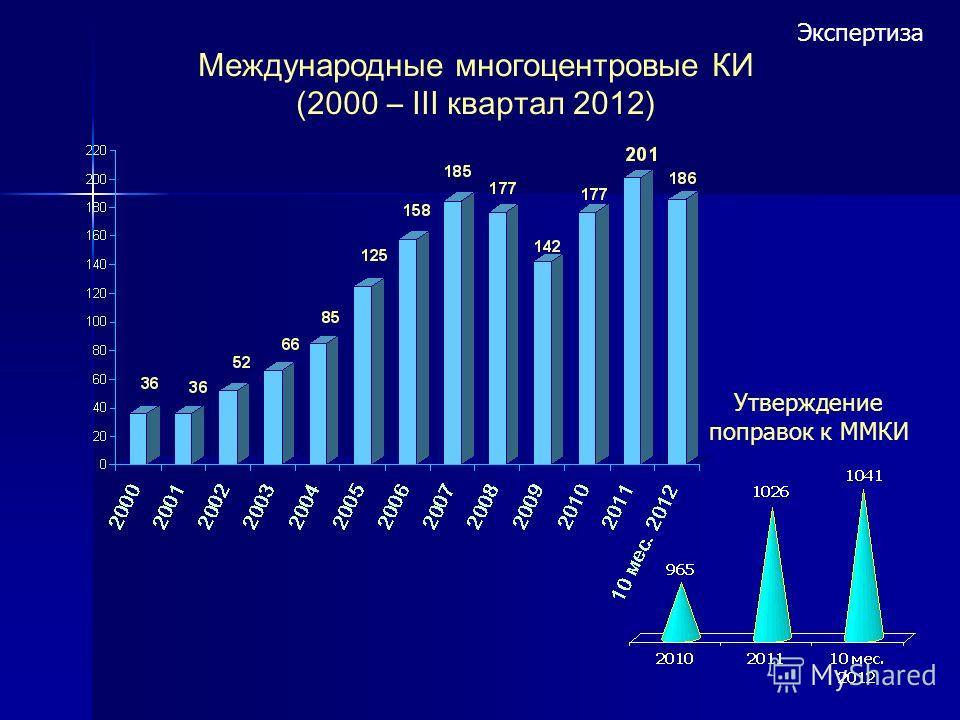 Международные многоцентровые КИ (2000 – ІІІ квартал 2012) Утверждение поправок к ММКИ Экспертиза