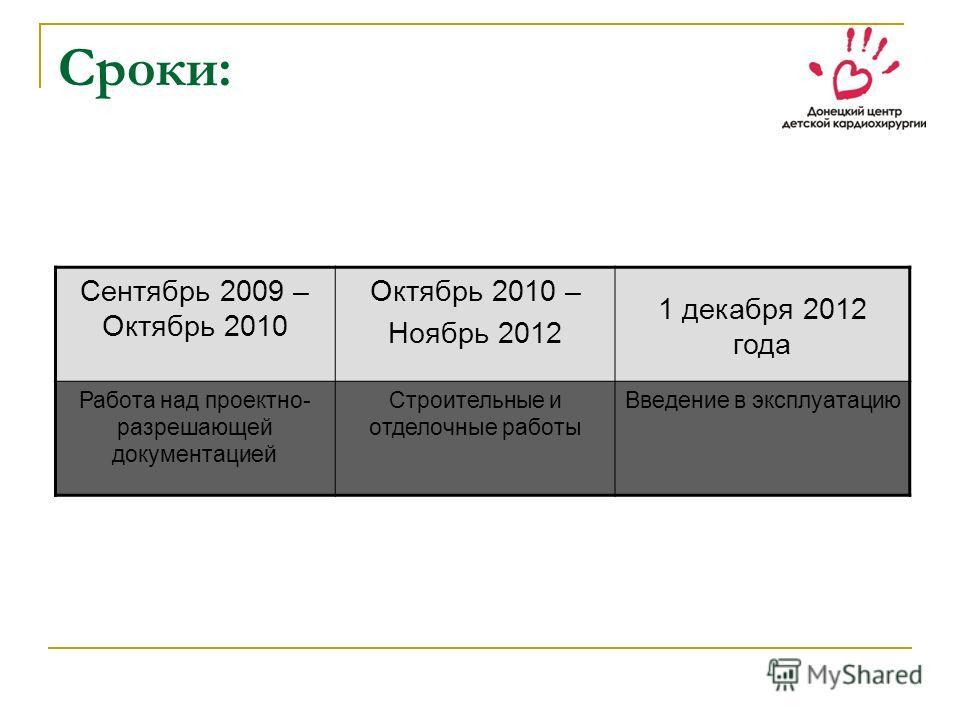 Сроки: Сентябрь 2009 – Октябрь 2010 Октябрь 2010 – Ноябрь 2012 1 декабря 2012 года Работа над проектно- разрешающей документацией Строительные и отделочные работы Введение в эксплуатацию