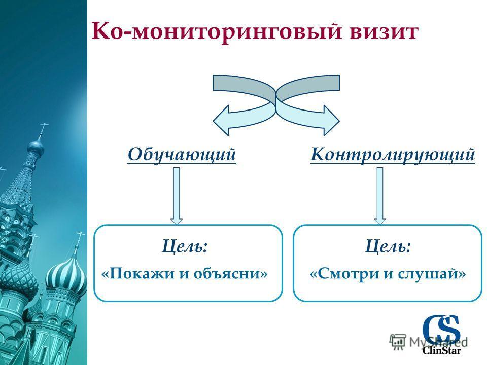 Ко-мониторинговый визит Контролирующий Обучающий Цель: «Смотри и слушай» Цель: «Покажи и объясни»