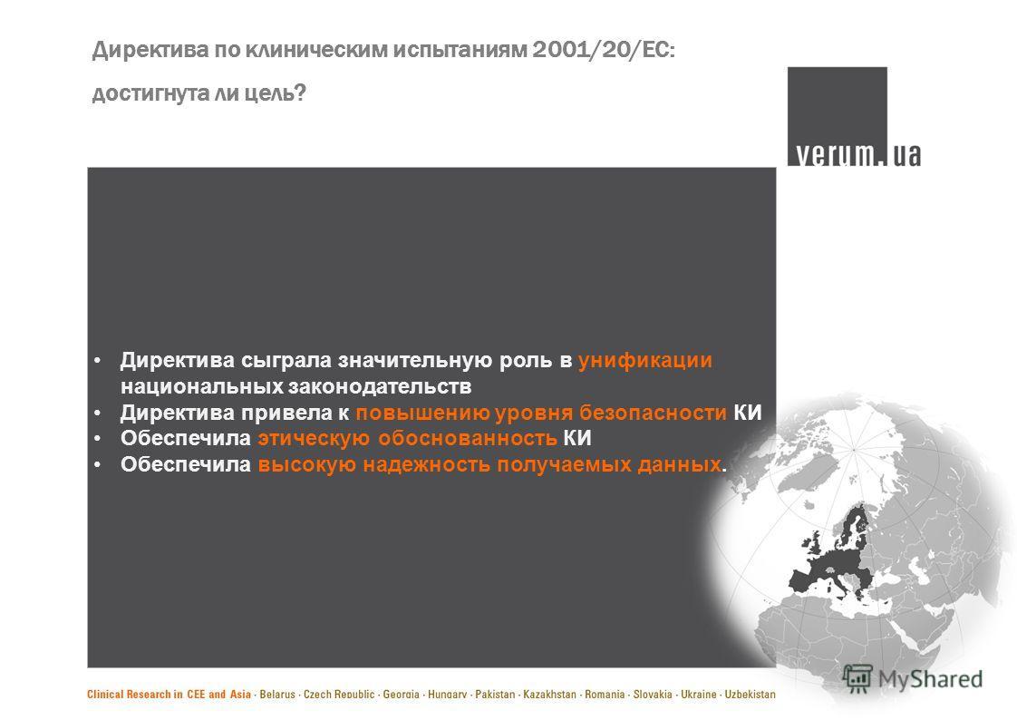 Директива по клиническим испытаниям 2001/20/ЕС: достигнута ли цель? Директива сыграла значительную роль в унификации национальных законодательств Директива привела к повышению уровня безопасности КИ Обеспечила этическую обоснованность КИ Обеспечила в