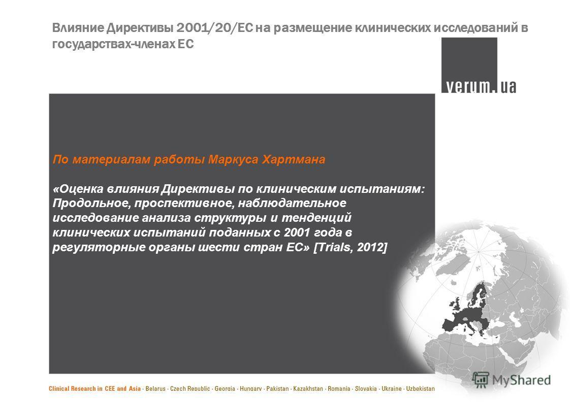 Влияние Директивы 2001/20/ЕС на размещение клинических исследований в государствах-членах ЕС По материалам работы Маркуса Хартмана «Оценка влияния Директивы по клиническим испытаниям: Продольное, проспективное, наблюдательное исследование анализа стр