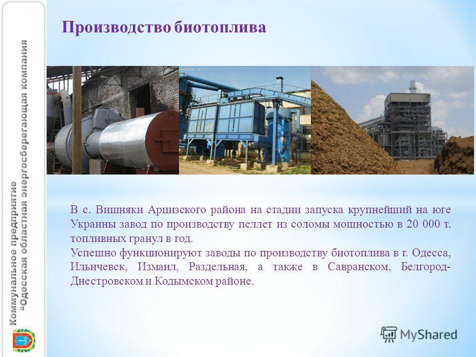 Производство биотоплива В с. Вишняки Арцизского района на стадии запуска крупнейший на юге Украины завод по производству пеллет из соломы мощностью в 20 000 т. топливных гранул в год. Успешно функционируют заводы по производству биотоплива в г. Одесс