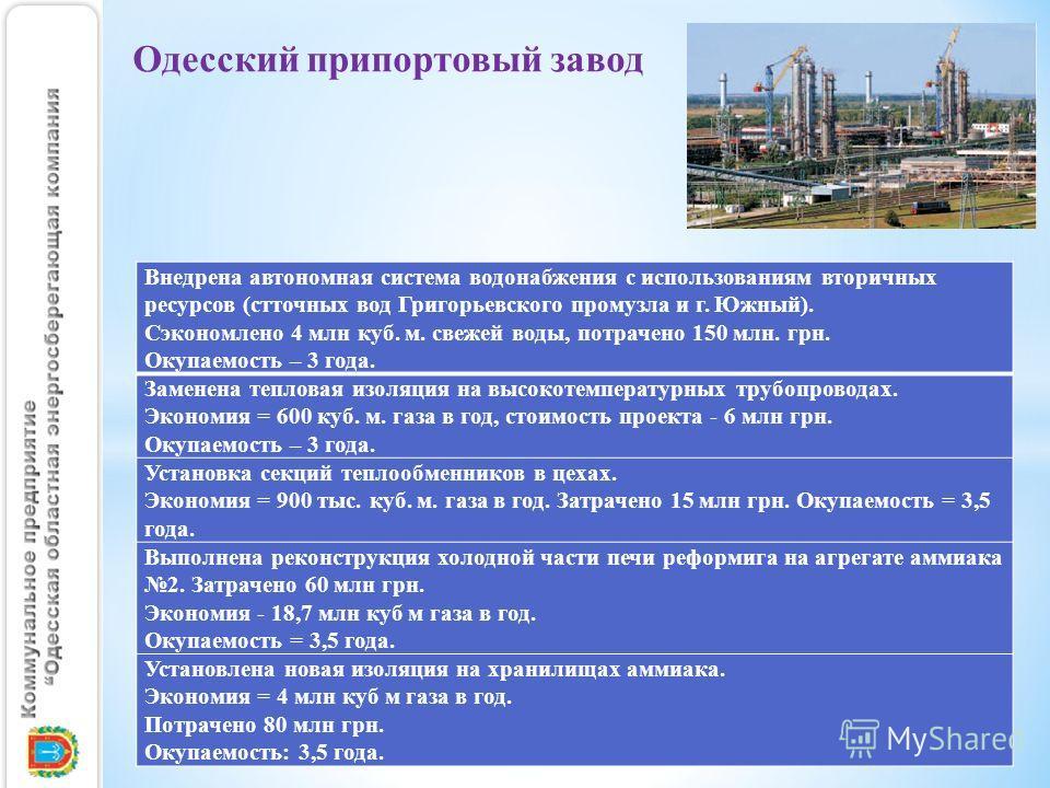 Одесский припортовый завод Внедрена автономная система водонабжения с использованиям вторичных ресурсов (стточных вод Григорьевского промузла и г. Южный). Сэкономлено 4 млн куб. м. свежей воды, потрачено 150 млн. грн. Окупаемость – 3 года. Заменена т
