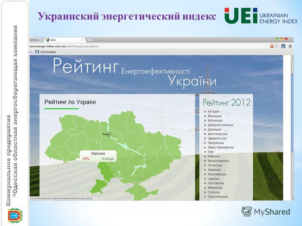 Украинский энергетический индекс