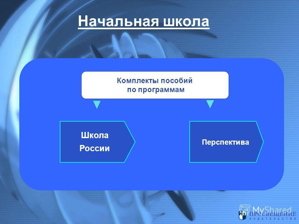 Комплекты пособий по программам Перспектива Школа России Начальная школа