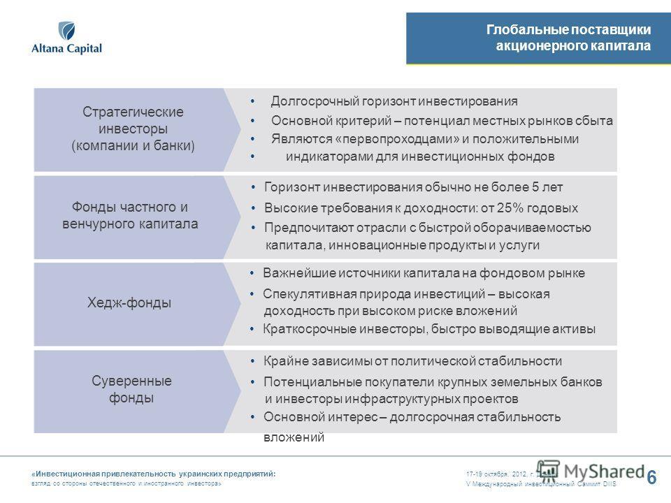 17-19 октября, 2012, г. Донецк V Международный инвестиционный Саммит DIIS 6 «Инвестиционная привлекательность украинских предприятий: взгляд со стороны отечественного и иностранного инвестора» Стратегические инвесторы (компании и банки ) Фонды частно