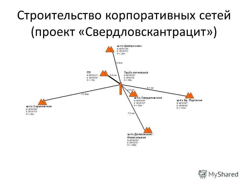 Строительство корпоративных сетей (проект «Свердловскантрацит»)
