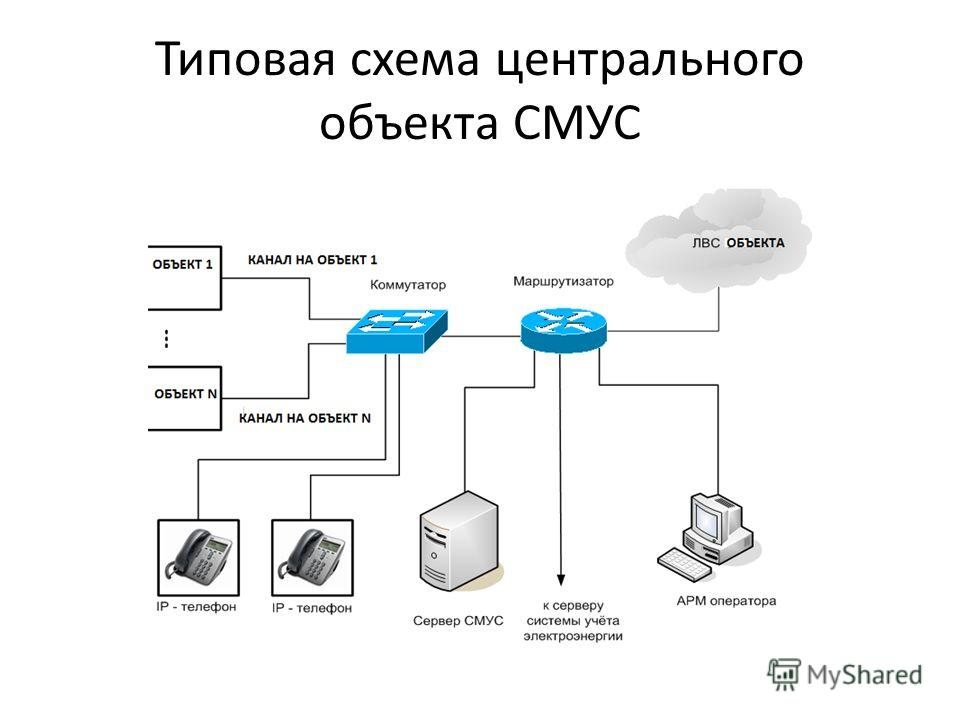 Типовая схема центрального объекта СМУС