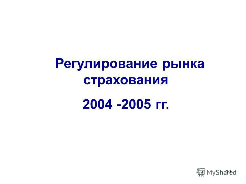 13 Регулирование рынка страхования 2004 -2005 гг.