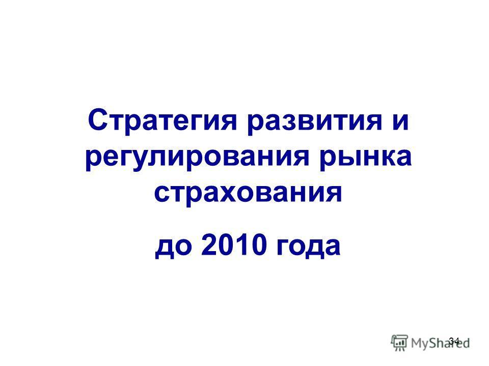 34 Стратегия развития и регулирования рынка страхования до 2010 года