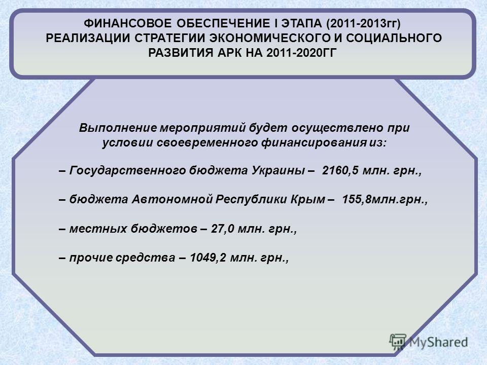ФИНАНСОВОЕ ОБЕСПЕЧЕНИЕ I ЭТАПА (2011-2013гг) РЕАЛИЗАЦИИ СТРАТЕГИИ ЭКОНОМИЧЕСКОГО И СОЦИАЛЬНОГО РАЗВИТИЯ АРК НА 2011-2020ГГ Выполнение мероприятий будет осуществлено при условии своевременного финансирования из: – Государственного бюджета Украины – 21