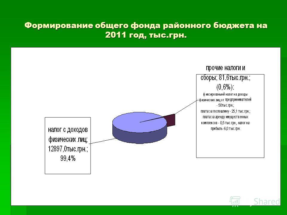 Формирование общего фонда районного бюджета на 2011 год, тыс.грн.