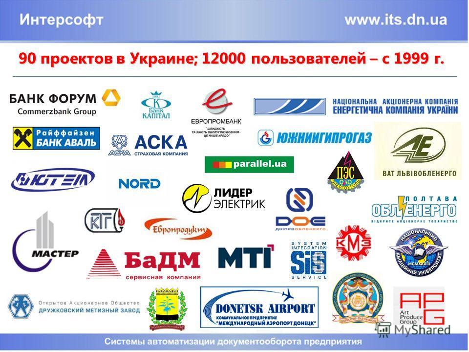 90 проектов в Украине; 12000 пользователей – с 1999 г.