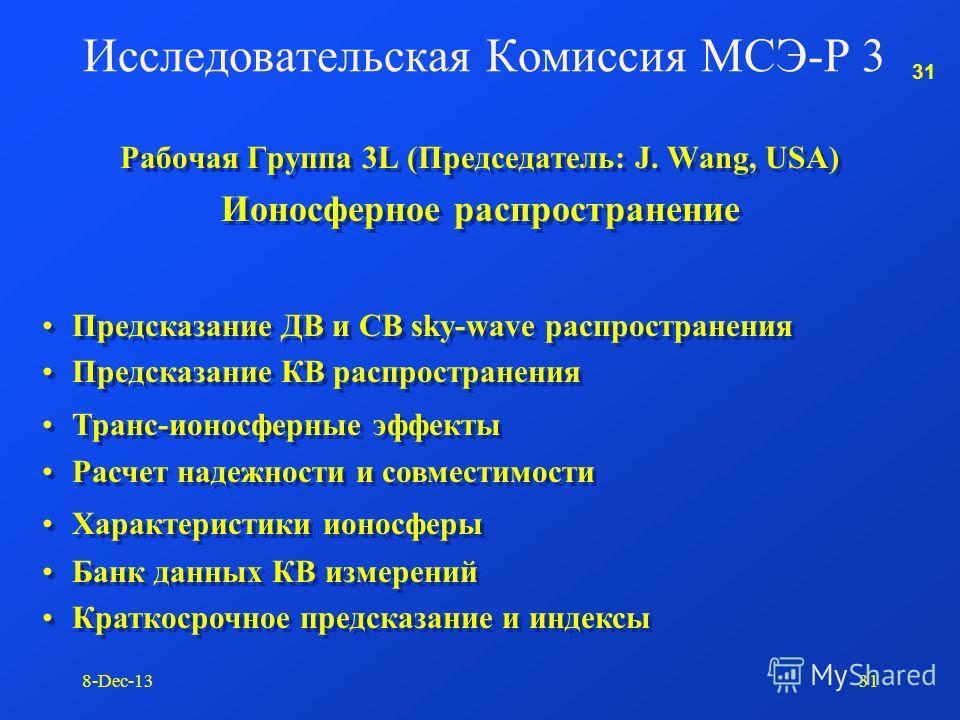 30 8-Dec-1330 Рабочая Группа 3K (Председатель: R. Grosskopf, Germany) Распространение пункт-зона Рабочая Группа 3K (Председатель: R. Grosskopf, Germany) Распространение пункт-зона Исследовательская Комиссия МСЭ-Р 3 Модели предсказания для РВС и ПСС в