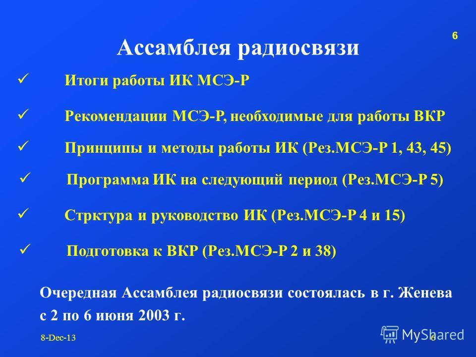 5 8-Dec-135 Введение В настоящее время все основные работы в области радио сосредоточены в МСЭ-Р Всемирная Конференция Радиосвязи Ассамблея Радиосвязи Радио Регламентный Комитет Исследовательские Комиссии МСЭ-Р Консультационная Группа МСЭ-Р Бюро Ради