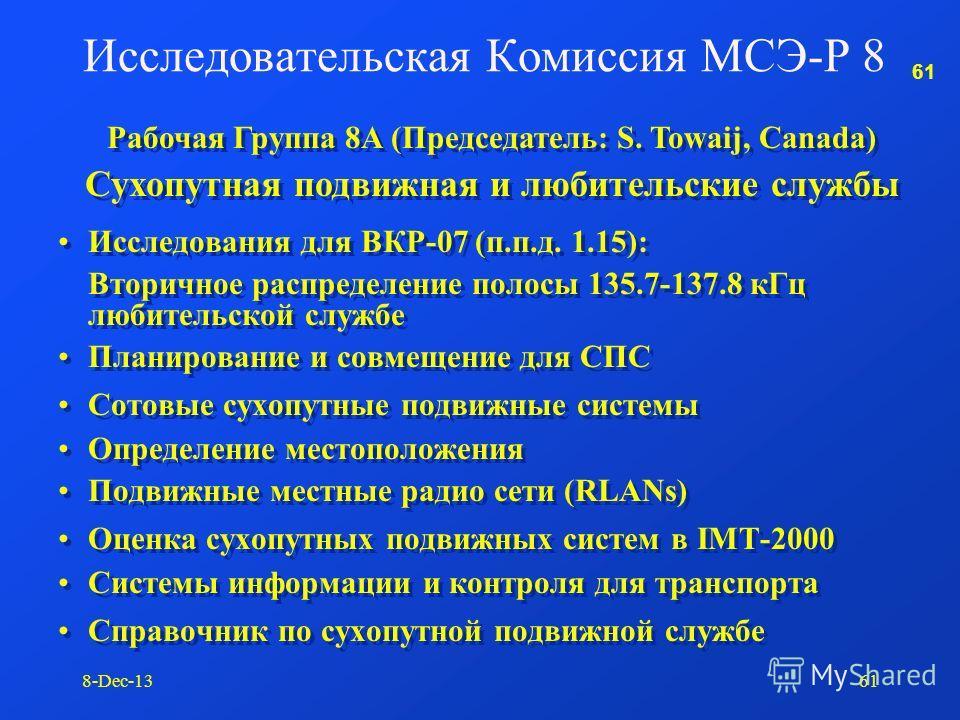 60 8-Dec-1360 Рабочие Группы Исследовательская Комиссия МСЭ-Р 8 РГ 8AСухопутная подвижная служба (кроме IMT-2000), любительские службы РГ 8B Морская подвижная (включая ГМСББ), воздушная подвижная службы и служба радиоопределения РГ 8DВсе подвижные сп