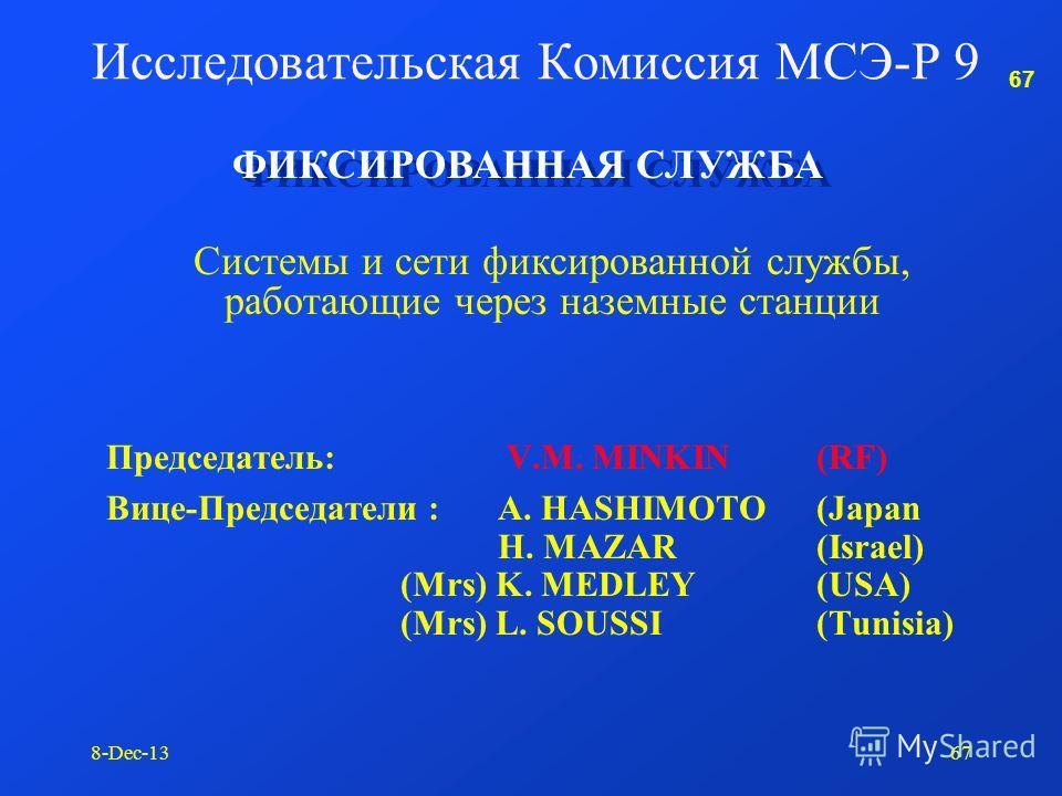66 8-Dec-1366 Исследования для ВКР-07 (п.п.д. 1.4): Рез. 228 (Пересм.ВКР-03) – частотные вопросы для будущих систем IMT-2000 и системы после IMT-2000 Радио стыки Вопросы касающиеся спектра Глобальная циркуляция терминалов IMT-2000 для развивающихся с