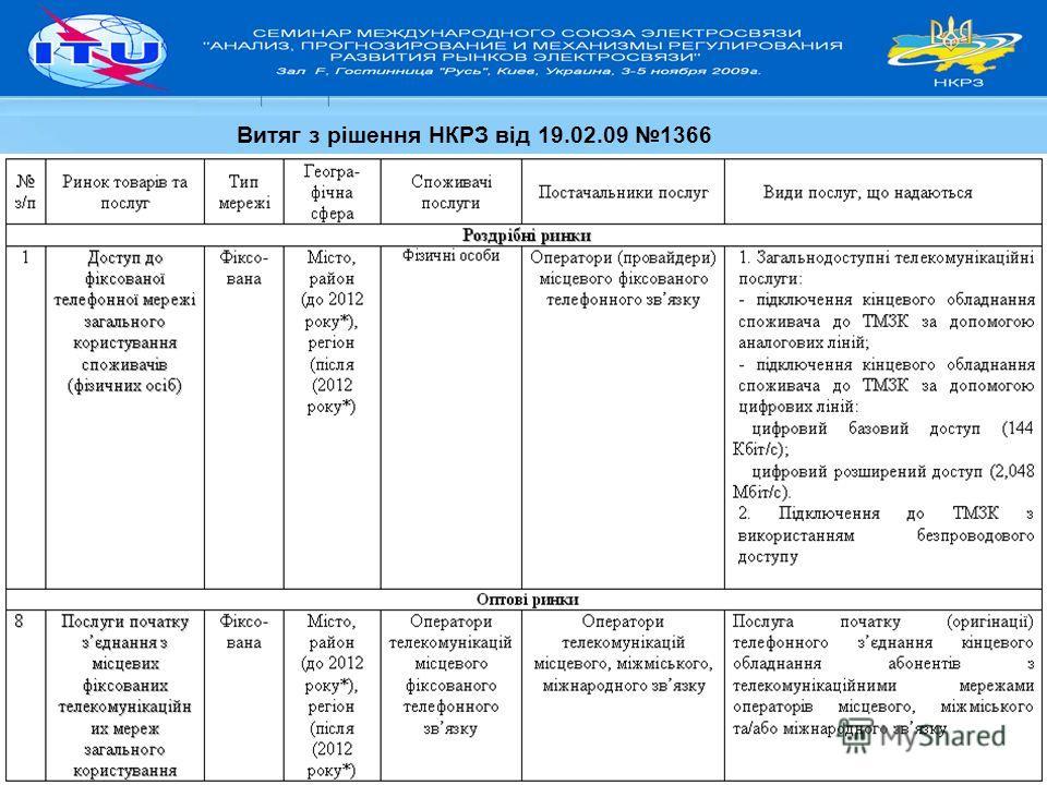 Витяг з рішення НКРЗ від 19.02.09 1366