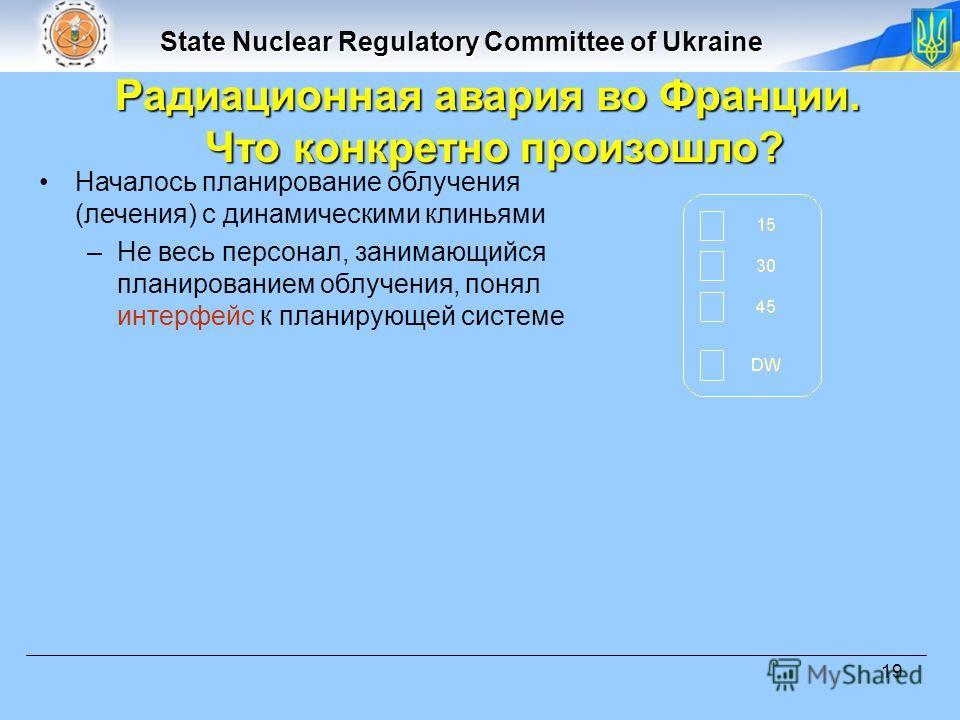 State Nuclear Regulatory Committee of Ukraine 19 Началось планирование облучения (лечения) с динамическими клиньями –Не весь персонал, занимающийся планированием облучения, понял интерфейс к планирующей системе Радиационная авария во Франции. Что кон