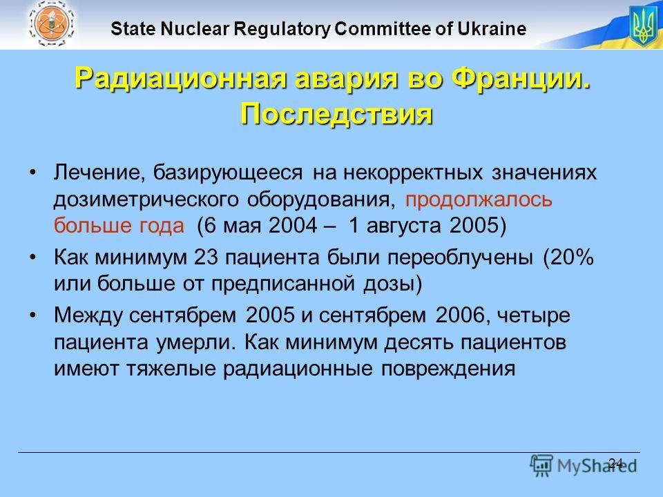 State Nuclear Regulatory Committee of Ukraine 24 Радиационная авария во Франции. Последствия Лечение, базирующееся на некорректных значениях дозиметрического оборудования, продолжалось больше года (6 мая 2004 – 1 августа 2005) Как минимум 23 пациента