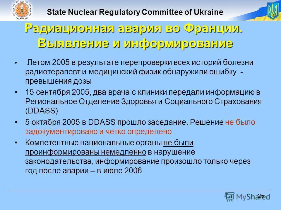 State Nuclear Regulatory Committee of Ukraine 25 Летом 2005 в результате перепроверки всех историй болезни радиотерапевт и медицинский физик обнаружили ошибку - превышения дозы 15 сентября 2005, два врача с клиники передали информацию в Региональное