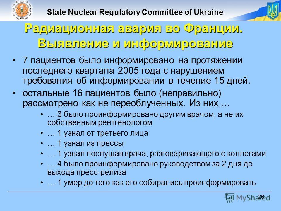 State Nuclear Regulatory Committee of Ukraine 26 7 пациентов было информировано на протяжении последнего квартала 2005 года с нарушением требования об информировании в течение 15 дней. остальные 16 пациентов было (неправильно) рассмотрено как не пере