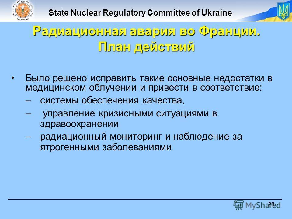 State Nuclear Regulatory Committee of Ukraine 28 Было решено исправить такие основные недостатки в медицинском облучении и привести в соответствие: –системы обеспечения качества, – управление кризисными ситуациями в здравоохранении –радиационный мони