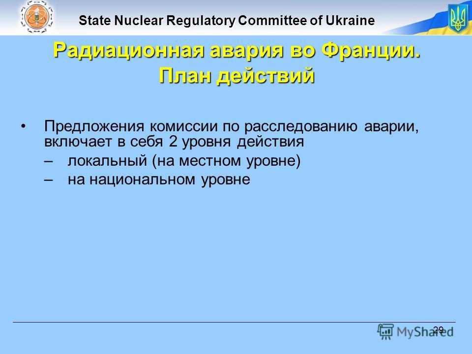 State Nuclear Regulatory Committee of Ukraine 29 Предложения комиссии по расследованию аварии, включает в себя 2 уровня действия –локальный (на местном уровне) –на национальном уровне Радиационная авария во Франции. План действий