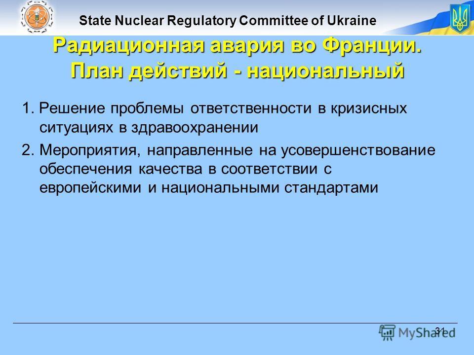 State Nuclear Regulatory Committee of Ukraine 31 1. Решение проблемы ответственности в кризисных ситуациях в здравоохранении 2.Мероприятия, направленные на усовершенствование обеспечения качества в соответствии с европейскими и национальными стандарт