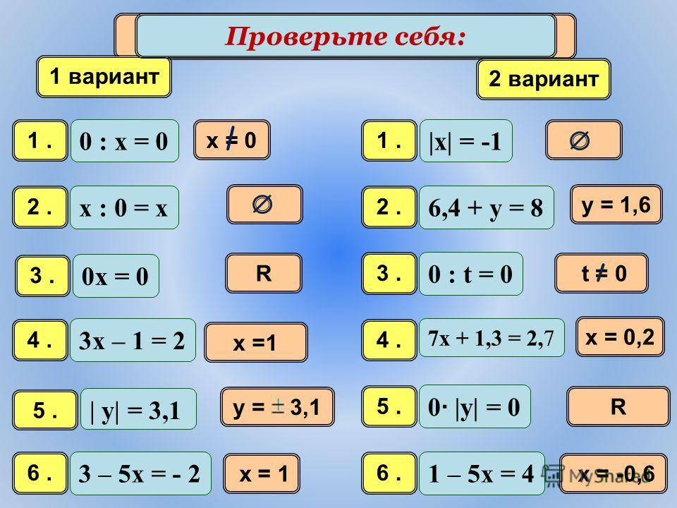 Математический диктант 1 вариант 2 вариант 0 : х = 0 1. |х| = -1 1. х : 0 = х 2. 6,4 + у = 8 2. 0х = 0 3. 0 : t = 0 3. 3х – 1 = 2 4. 7х + 1,3 = 2,7 4. | y| = 3,1 5. 0 · |у| = 0 5. 3 – 5х = - 2 6. 1 – 5х = 4 6. х = 0 у = 1,6 R t = 0 х =1 х = 0,2 у = 3
