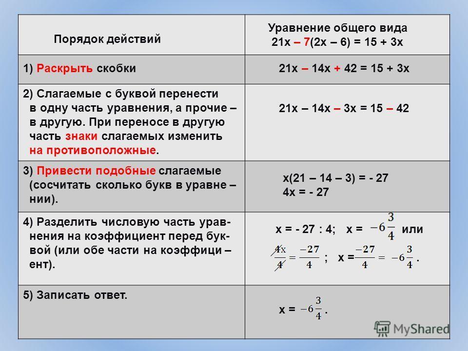 Порядок действий Уравнение общего вида 21х – 7(2х – 6) = 15 + 3х 1) Раскрыть скобки21х – 14х + 42 = 15 + 3х 2) Слагаемые с буквой перенести в одну часть уравнения, а прочие – в другую. При переносе в другую часть знаки слагаемых изменить на противопо