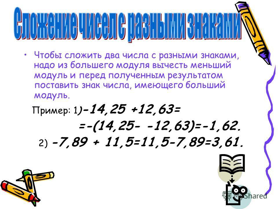 Чтобы сложить два числа с разными знаками, надо из большего модуля вычесть меньший модуль и перед полученным результатом поставить знак числа, имеющего больший модуль. Пример: 1) -14,25 +12,63= =-(14,25- -12,63)=-1,62. 2) -7,89 + 11,5=11,5-7,89=3,61.