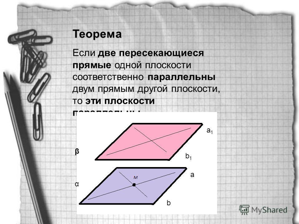 Теорема Если две пересекающиеся прямые одной плоскости соответственно параллельны двум прямым другой плоскости, то эти плоскости параллельны. a1a1 b1b1 a b β α