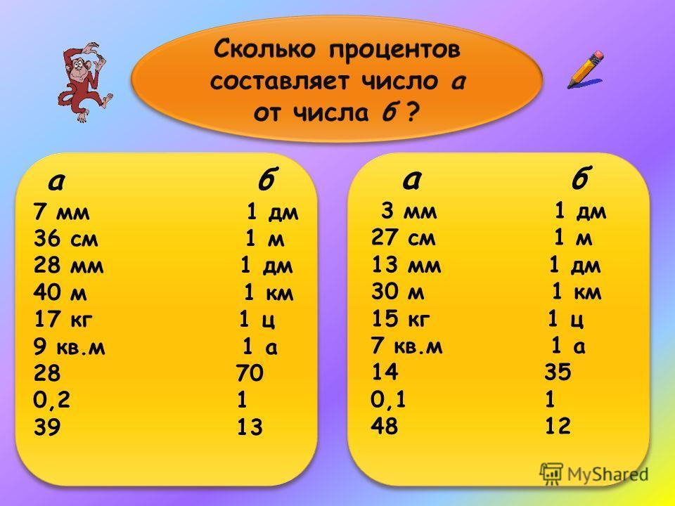 а б 7 мм 1 дм 36 см 1 м 28 мм 1 дм 40 м 1 км 17 кг 1 ц 9 кв.м 1 а 28 70 0,2 1 39 13 а б 3 мм 1 дм 27 см 1 м 13 мм 1 дм 30 м 1 км 15 кг 1 ц 7 кв.м 1 а 14 35 0,1 1 48 12