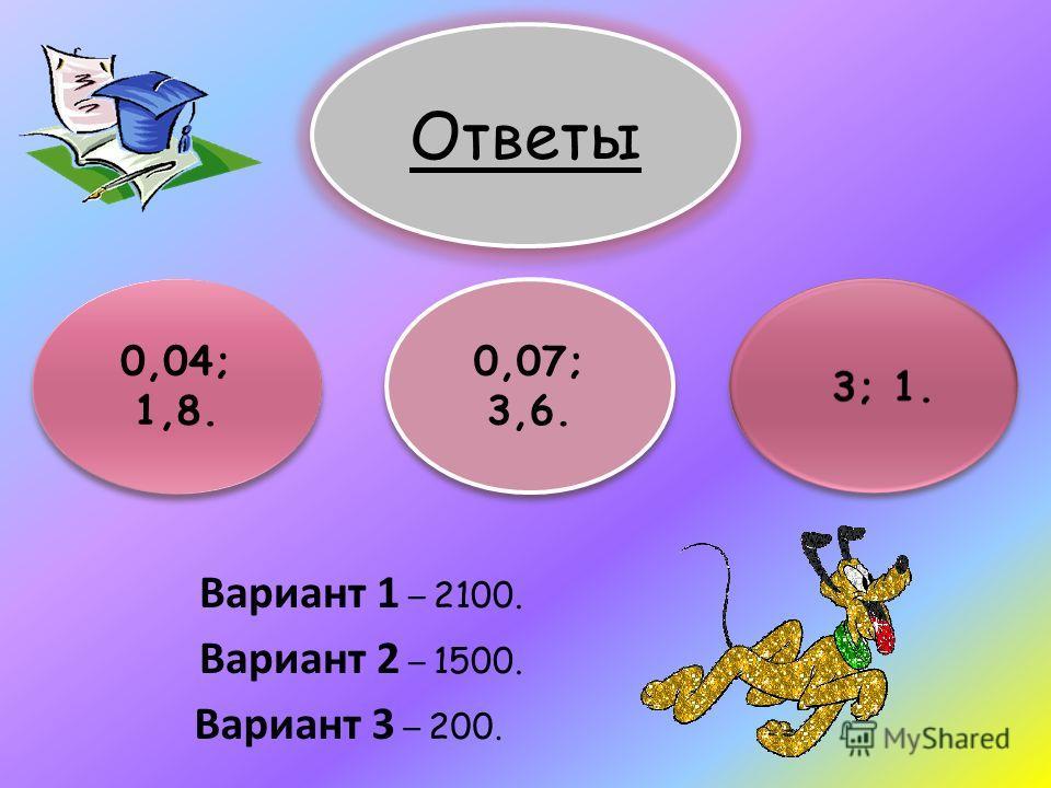 Ответы 0,04; 1,8. 0,04; 1,8. 0,07; 3,6. 0,07; 3,6. Вариант 1 – 2100. Вариант 2 – 1500. Вариант 3 – 200.