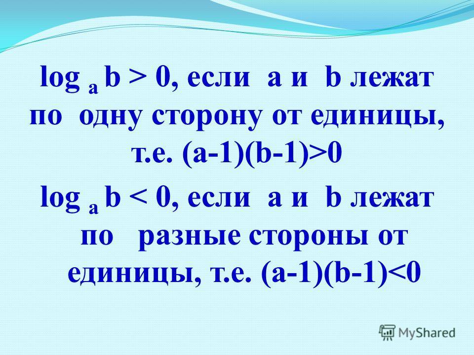 log a b > 0, если a и b лежат по одну сторону от единицы, т.е. (a-1)(b-1)>0 log a b < 0, если a и b лежат по разные стороны от единицы, т.е. (a-1)(b-1)