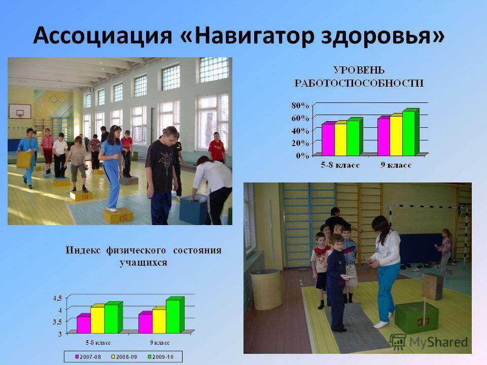 Ассоциация «Навигатор здоровья»
