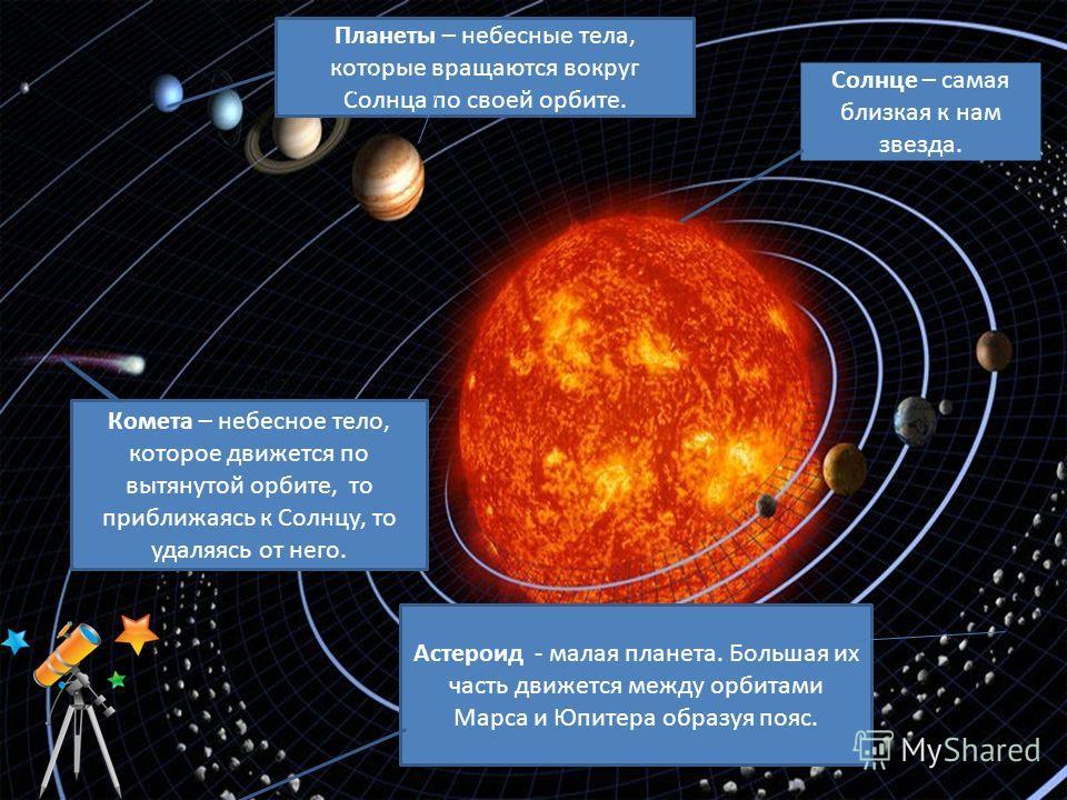 Солнце – самая близкая к нам звезда. Планеты – небесные тела, которые вращаются вокруг Солнца по своей орбите. Комета – небесное тело, которое движется по вытянутой орбите, то приближаясь к Солнцу, то удаляясь от него. Астероид - малая планета. Больш