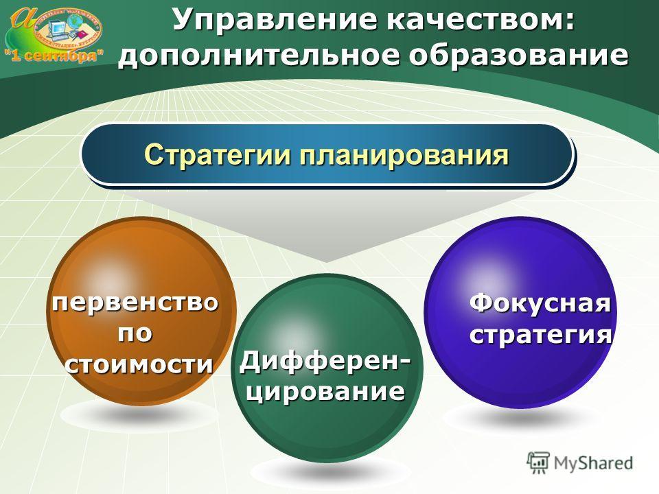 Управление качеством: дополнительное образование Стратегии планирования Фокуснаястратегия Дифферен-цирование первенств о постоимости